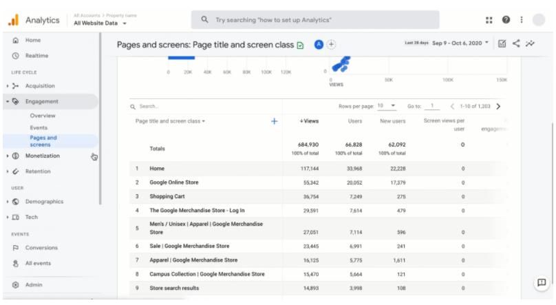 Nouvelle plateforme Google Analytics