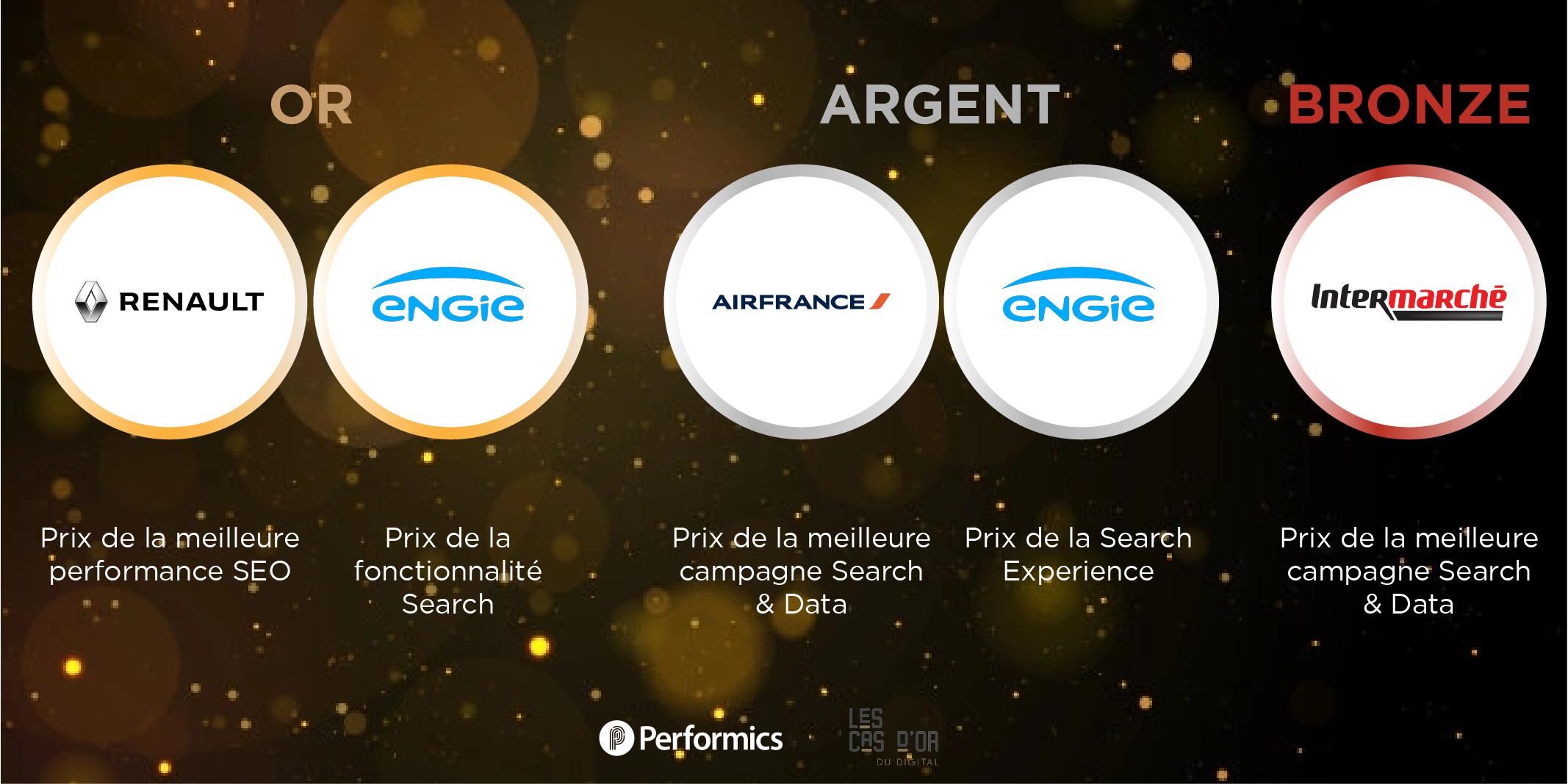 5 prix Grand Prix du Search