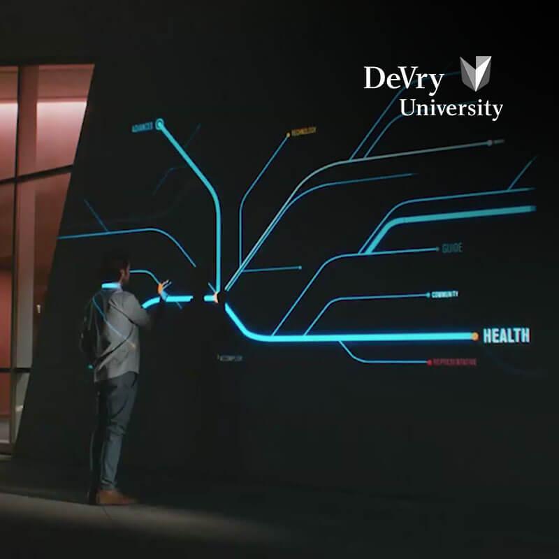 DeVry Case Study by Performics