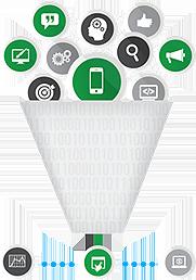 Analytics and Technology