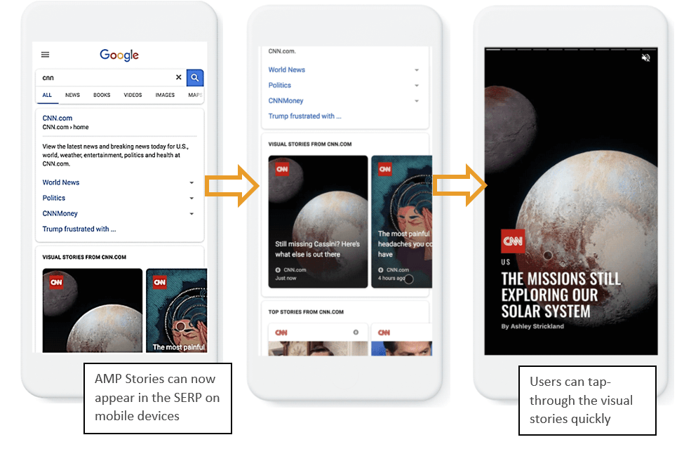 Google Implements AMP Story: Implications for Brands